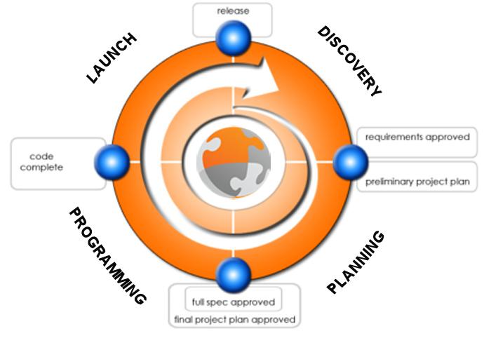Process Logo-LRG2